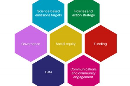 Introducing the Urban Climate Alliance's Accountability Framework Handbook!