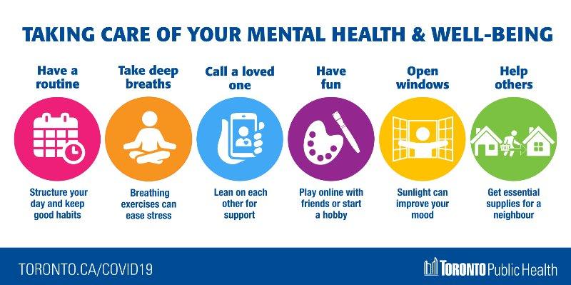 City of Toronto Mental Health