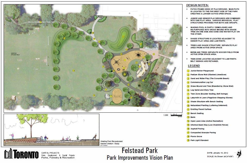 Felstead Park Improvements