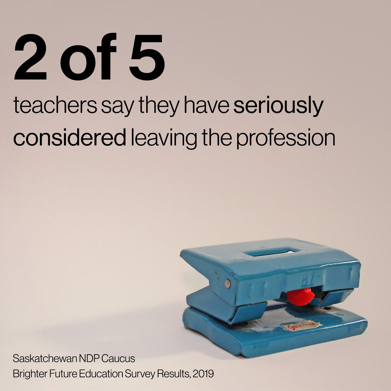 Survey Infographic Teachers 2