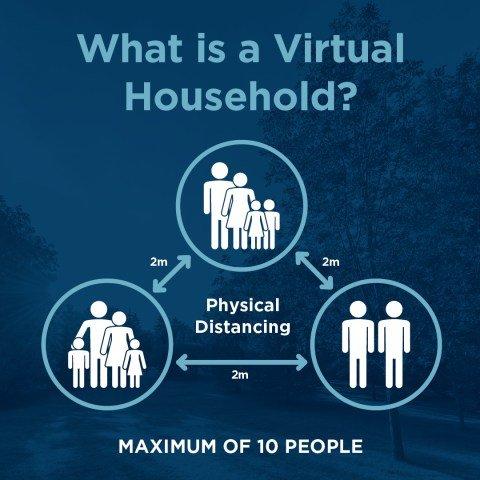 Virtual-Household-2c653b3e21cf12f0a52b5dbb3f640150.jpg